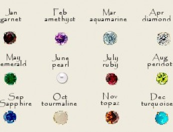 January S Birthstone | New Calendar Template Site